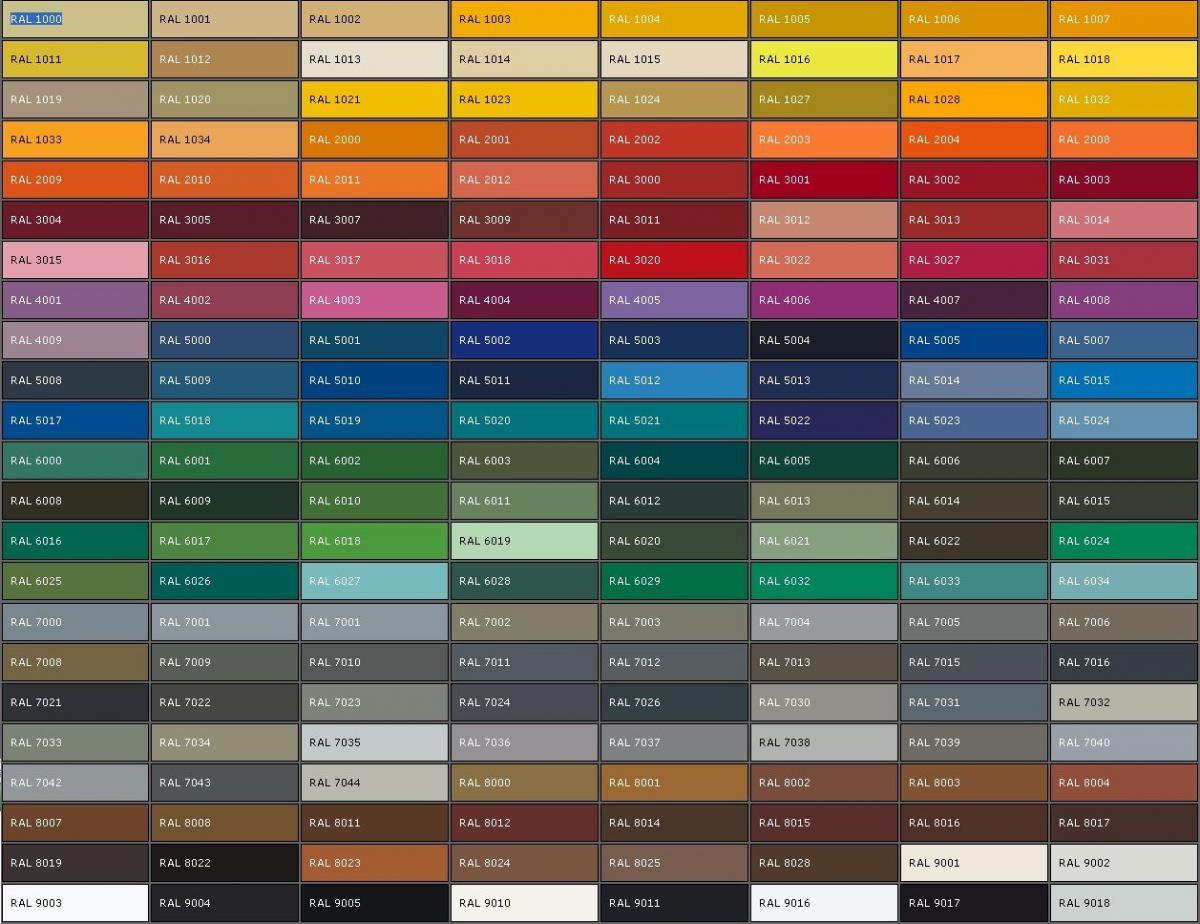 jaki to kolor ral kolory wybranych maszyn rolniczych strona 6 zr b to sam. Black Bedroom Furniture Sets. Home Design Ideas