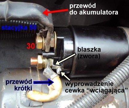 rozrusznik_elektromagnes.jpg