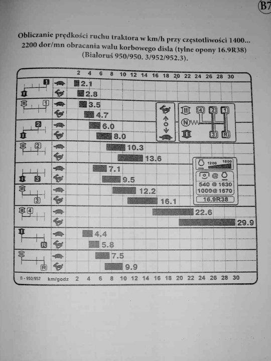 Instrukcja_obsugi_mtz_BELARUS00013.JPG