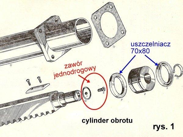 UNHZ 500_cylinder obrotu.jpg