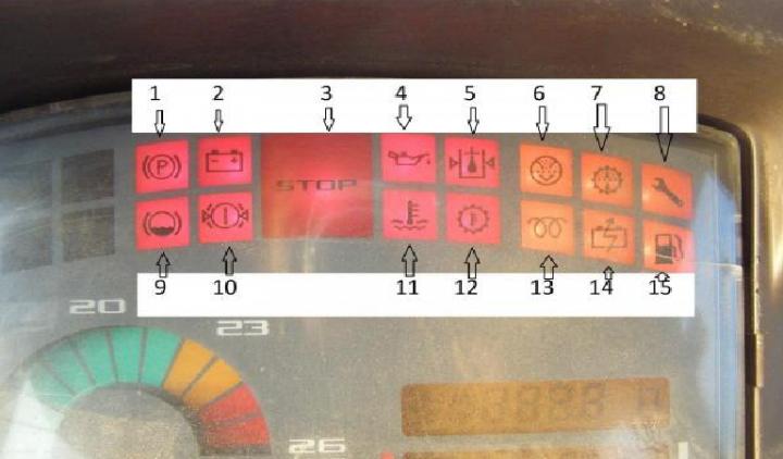 Kontrolki renault ares 610.png