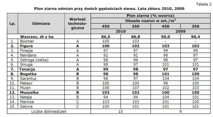 tabela 2(1).jpg