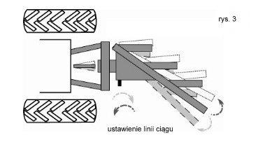 orka_ustawienie linii ciągu.jpg