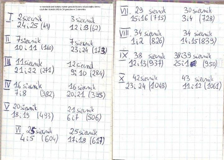 sciezki dla siewnika 2.7m i 12m oprs.jpg